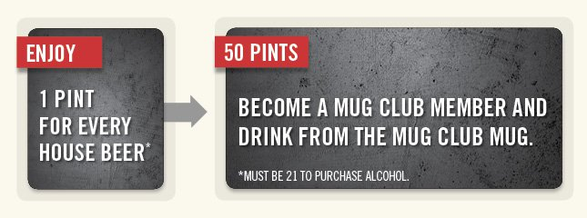 Rock Rewards Pints Diagram